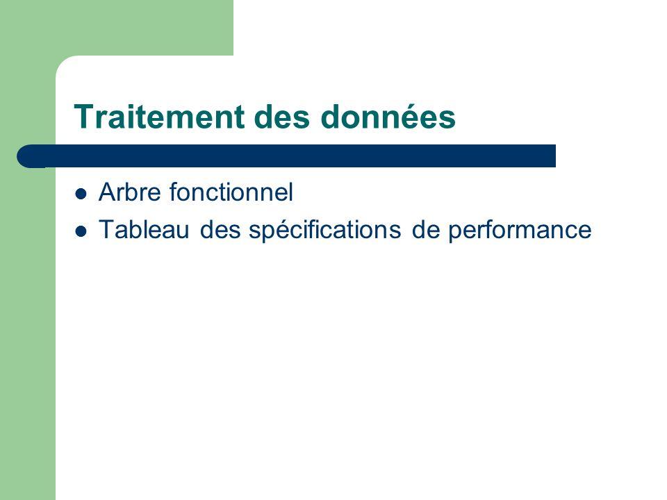 Traitement des données Arbre fonctionnel Tableau des spécifications de performance