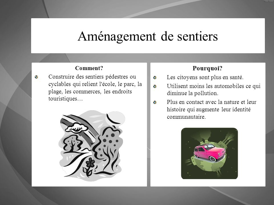 Aménagement de sentiers Comment.
