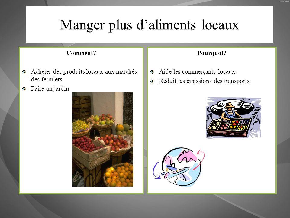 Comment? Acheter des produits locaux aux marchés des fermiers Faire un jardin Pourquoi? Aide les commerçants locaux Réduit les émissions des transport