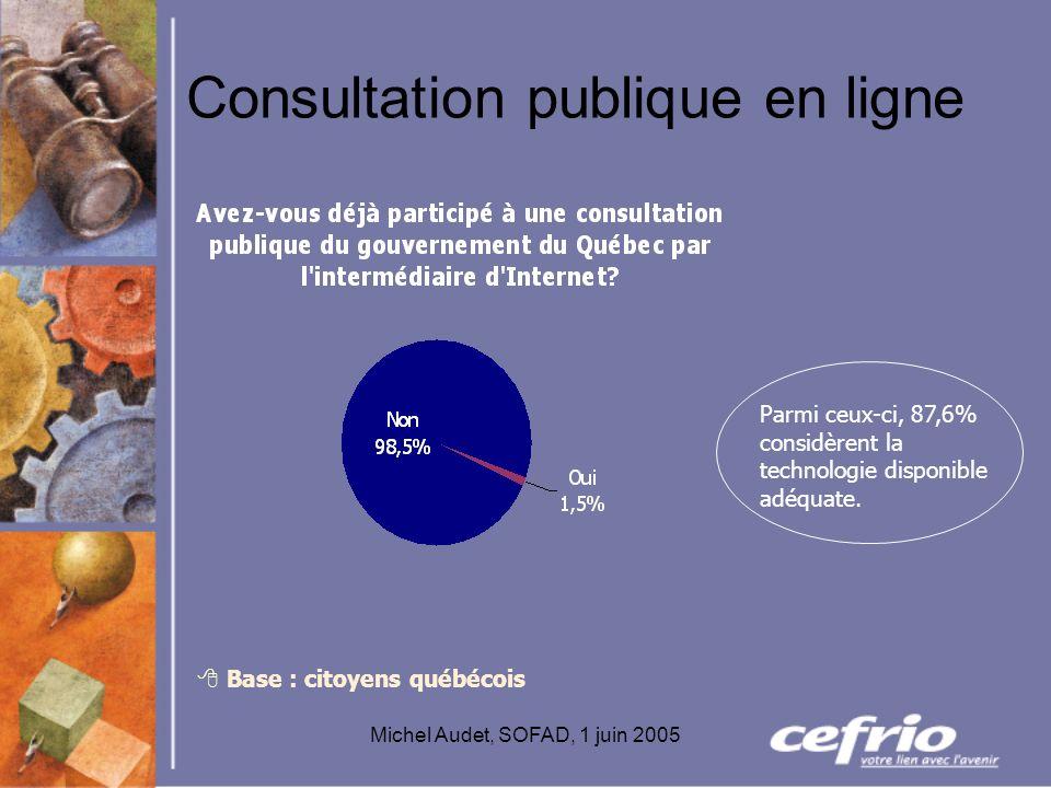 Michel Audet, SOFAD, 1 juin 2005 Consultation publique en ligne Base : citoyens québécois Parmi ceux-ci, 87,6% considèrent la technologie disponible a