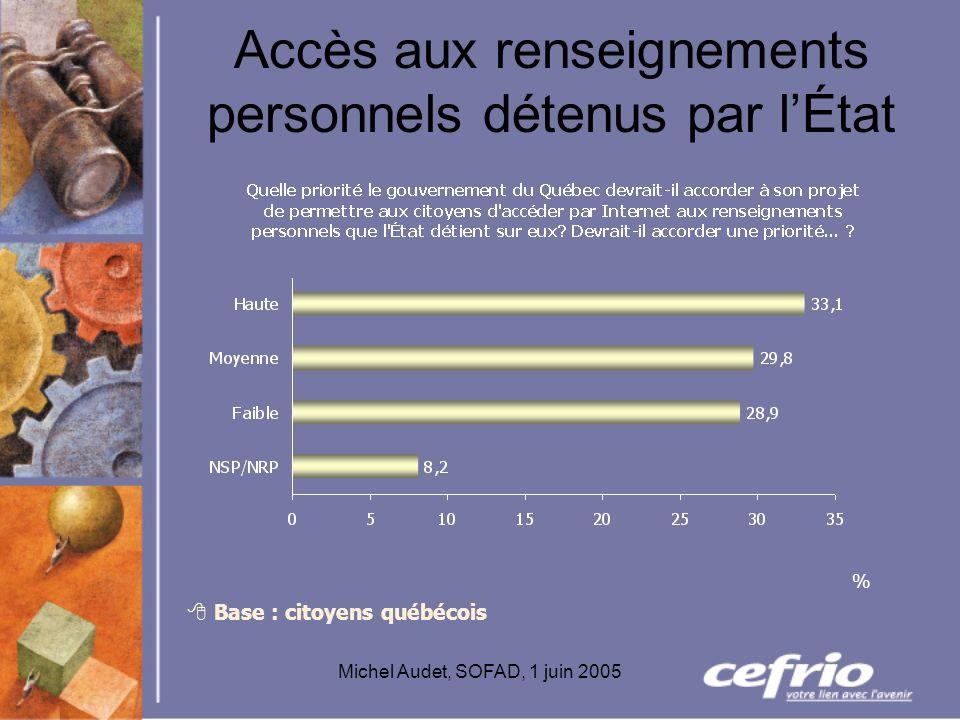 Michel Audet, SOFAD, 1 juin 2005 Accès aux renseignements personnels détenus par lÉtat Base : citoyens québécois %