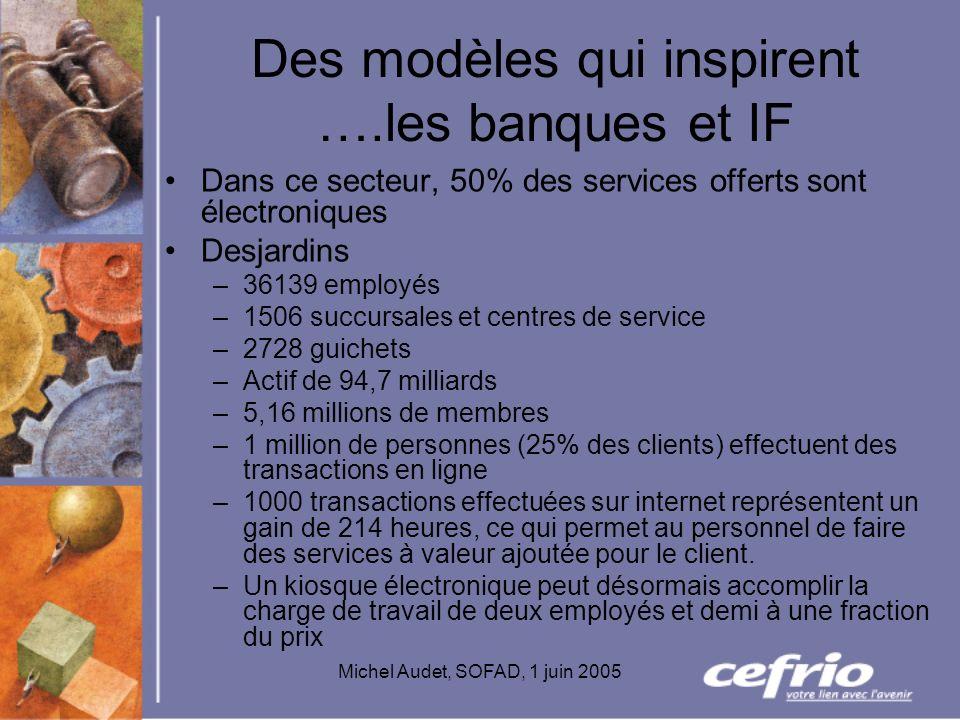 Michel Audet, SOFAD, 1 juin 2005 Des modèles qui inspirent ….les banques et IF Dans ce secteur, 50% des services offerts sont électroniques Desjardins
