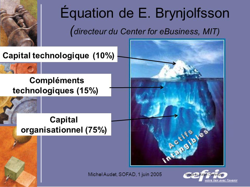 Michel Audet, SOFAD, 1 juin 2005 Équation de E. Brynjolfsson ( directeur du Center for eBusiness, MIT) Image by Ralph Clevenger Capital technologique