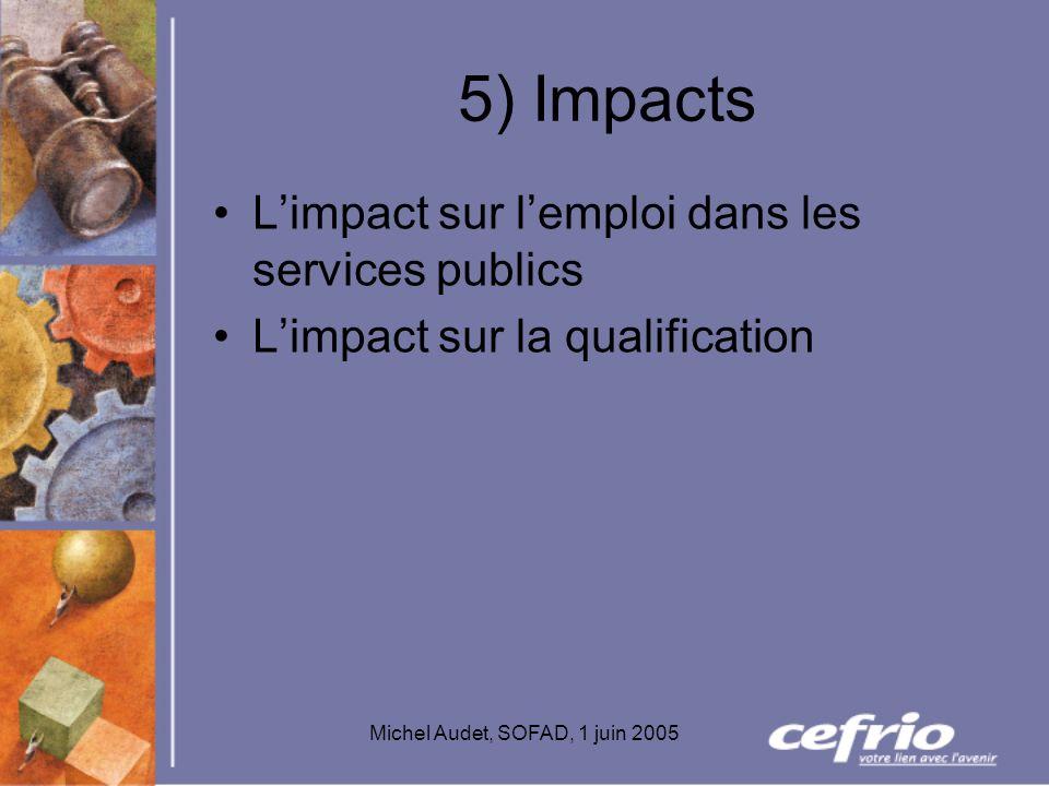 Michel Audet, SOFAD, 1 juin 2005 5) Impacts Limpact sur lemploi dans les services publics Limpact sur la qualification