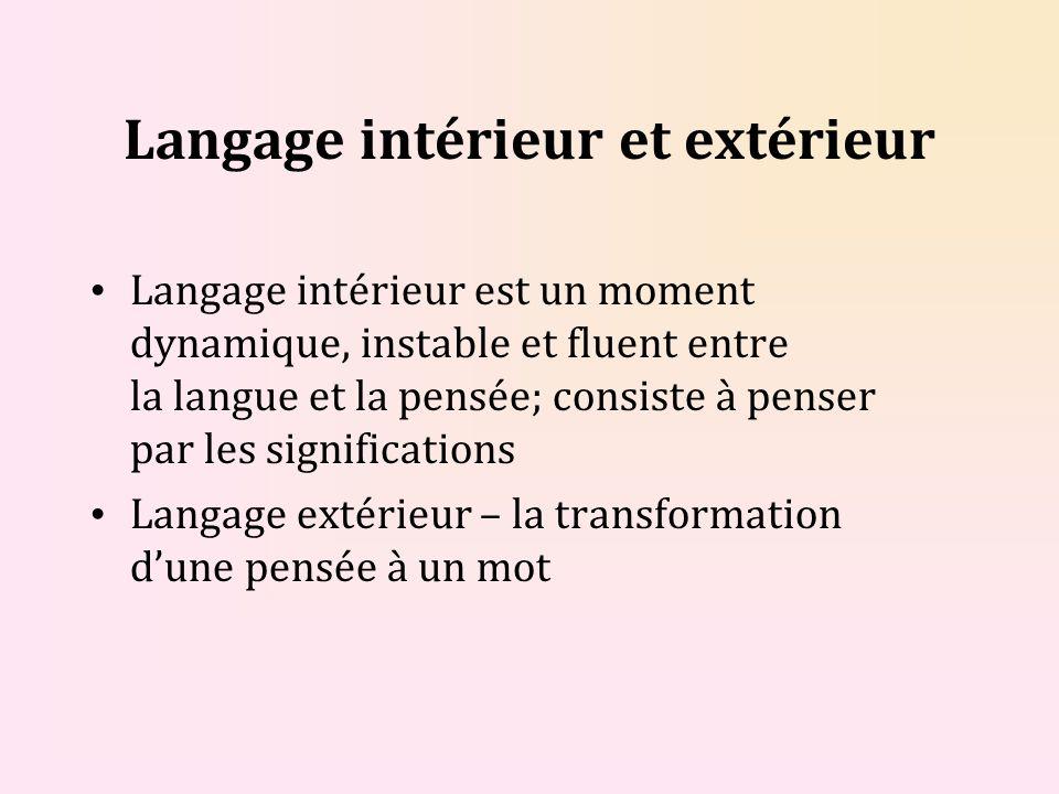 Langage intérieur et extérieur Langage intérieur est un moment dynamique, instable et fluent entre la langue et la pensée; consiste à penser par les s