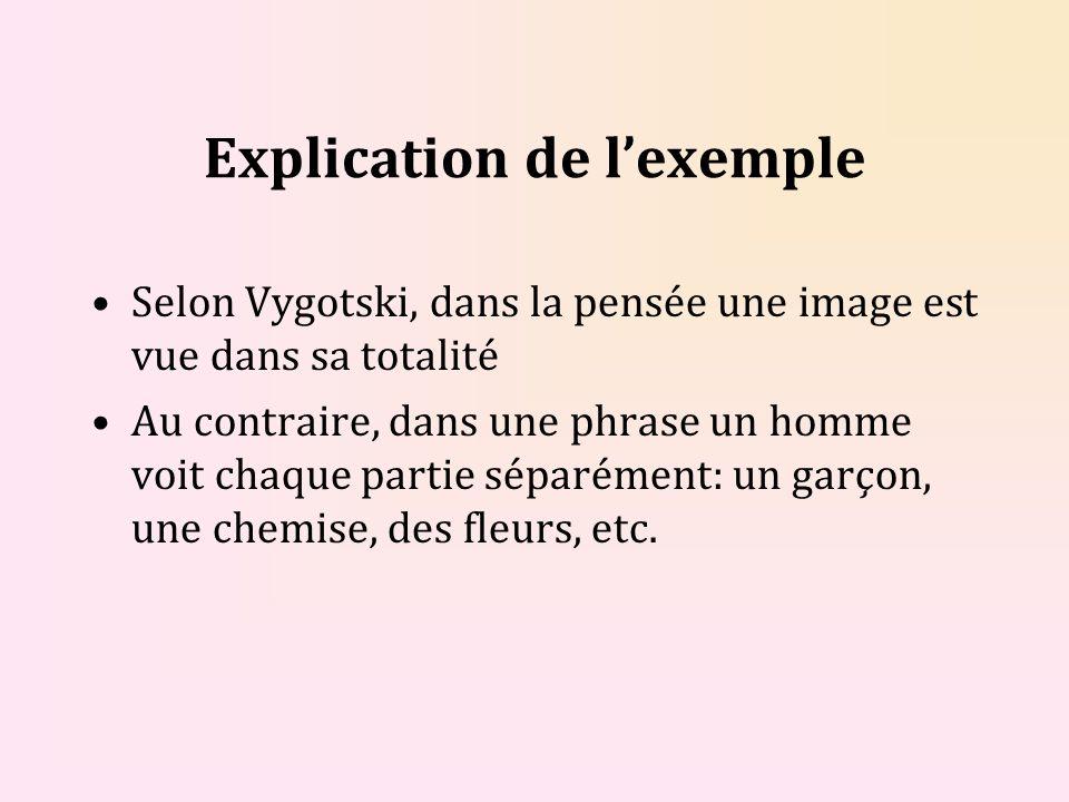 Explication de lexemple Selon Vygotski, dans la pensée une image est vue dans sa totalité Au contraire, dans une phrase un homme voit chaque partie séparément: un garçon, une chemise, des fleurs, etc.