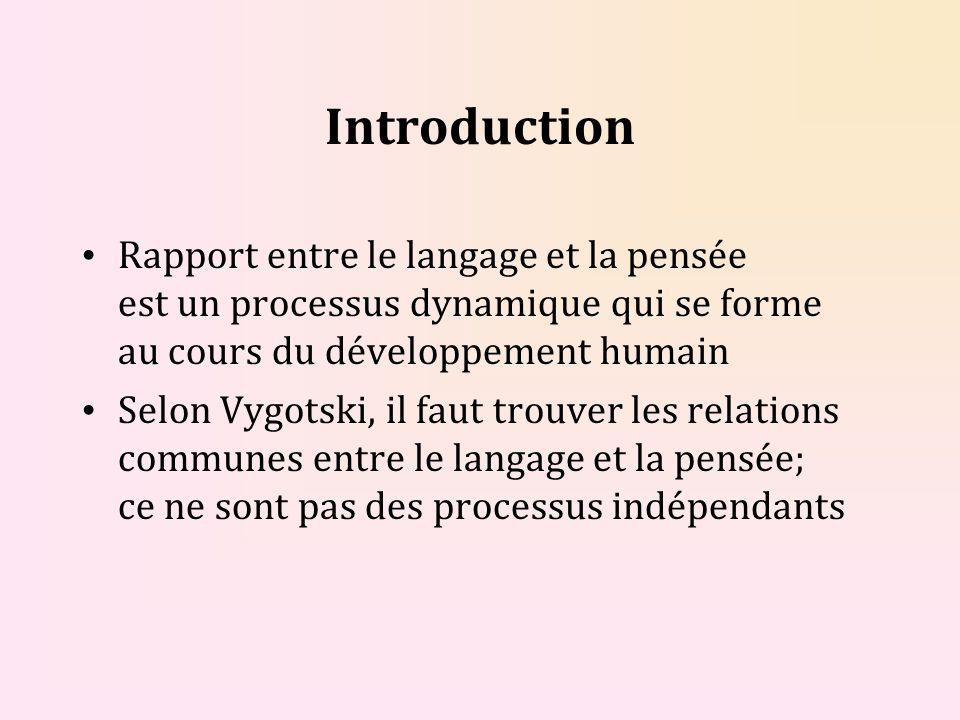 Introduction Rapport entre le langage et la pensée est un processus dynamique qui se forme au cours du développement humain Selon Vygotski, il faut trouver les relations communes entre le langage et la pensée; ce ne sont pas des processus indépendants