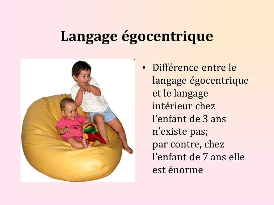 Caractéristiques du langage égocentrique Monologue collectif (parler parmi les enfants qui soccupent de la même tâche) Illusion de la compréhension (croyance de lenfant quil est compris par lentourage) Vocalisation (exclamation à haute voix)