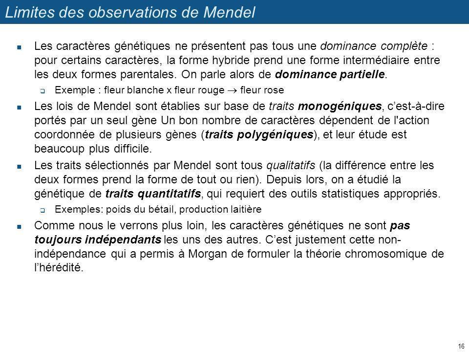 Limites des observations de Mendel Les caractères génétiques ne présentent pas tous une dominance complète : pour certains caractères, la forme hybrid