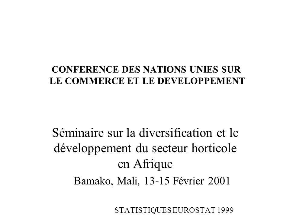 CONFERENCE DES NATIONS UNIES SUR LE COMMERCE ET LE DEVELOPPEMENT Séminaire sur la diversification et le développement du secteur horticole en Afrique Bamako, Mali, 13-15 Février 2001 STATISTIQUES EUROSTAT 1999