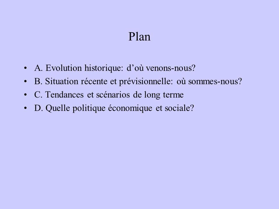 Plan A. Evolution historique: doù venons-nous. B.