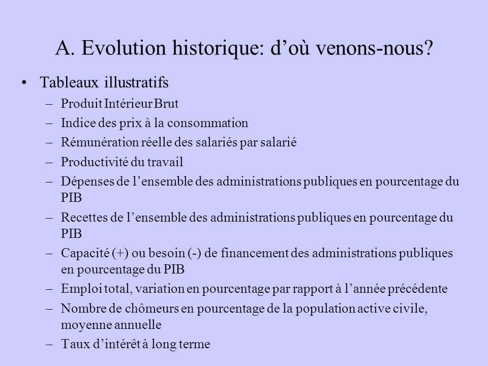 A. Evolution historique: doù venons-nous.