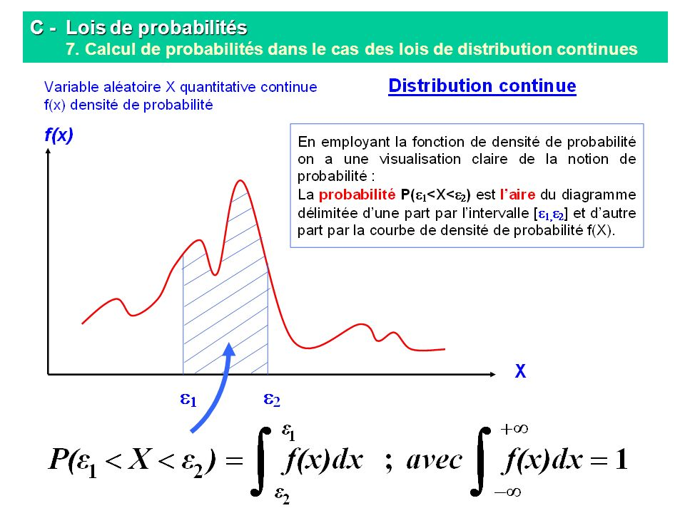 C - Lois de probabilités C - Lois de probabilités 7. Calcul de probabilités dans le cas des lois de distribution continues