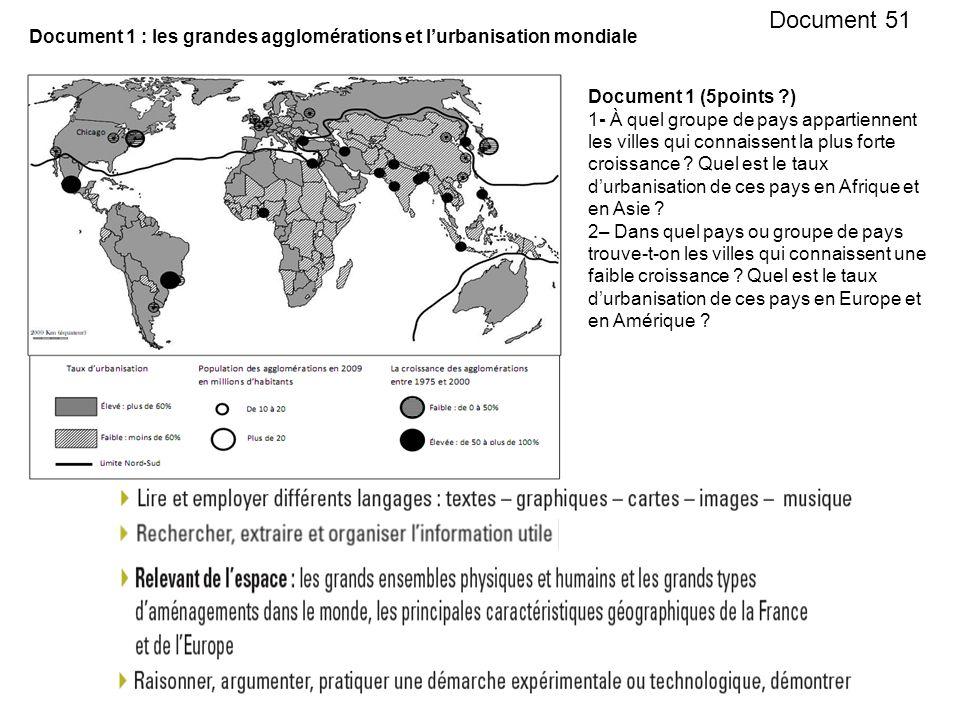 Document 1 (5points ?) 1- À quel groupe de pays appartiennent les villes qui connaissent la plus forte croissance ? Quel est le taux durbanisation de