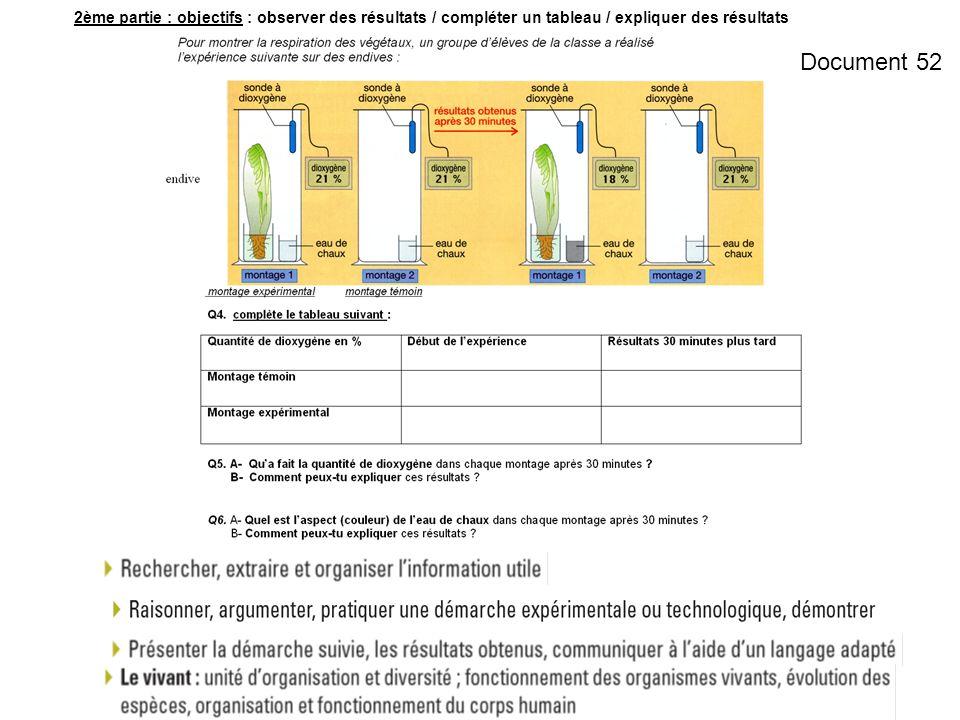 2ème partie : objectifs : observer des résultats / compléter un tableau / expliquer des résultats Document 52