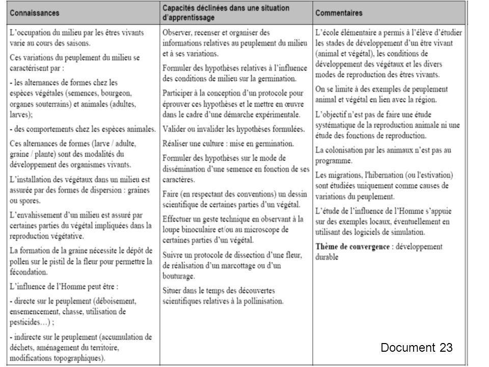 Document 57