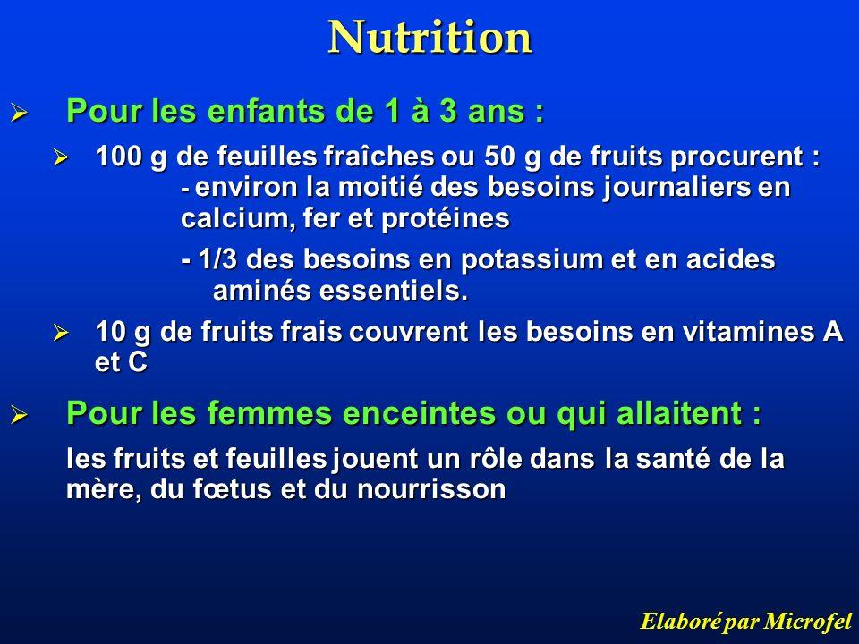 Nutrition Pour les enfants de 1 à 3 ans : Pour les enfants de 1 à 3 ans : 100 g de feuilles fraîches ou 50 g de fruits procurent : - environ la moitié