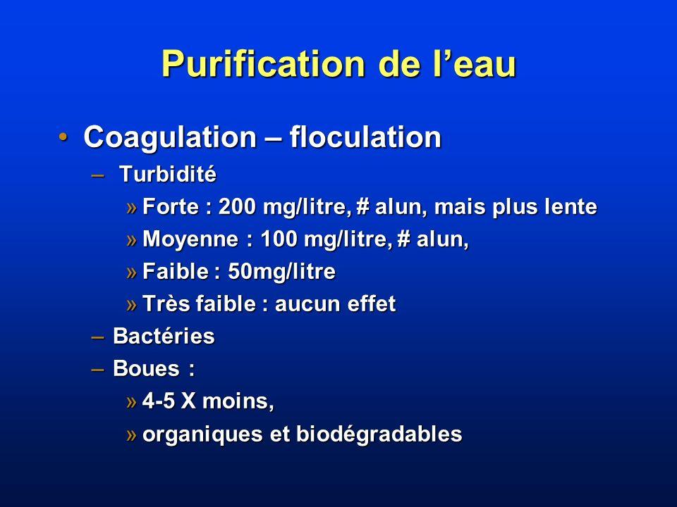 Purification de leau Coagulation – floculationCoagulation – floculation – Turbidité »Forte : 200 mg/litre, # alun, mais plus lente »Moyenne : 100 mg/l