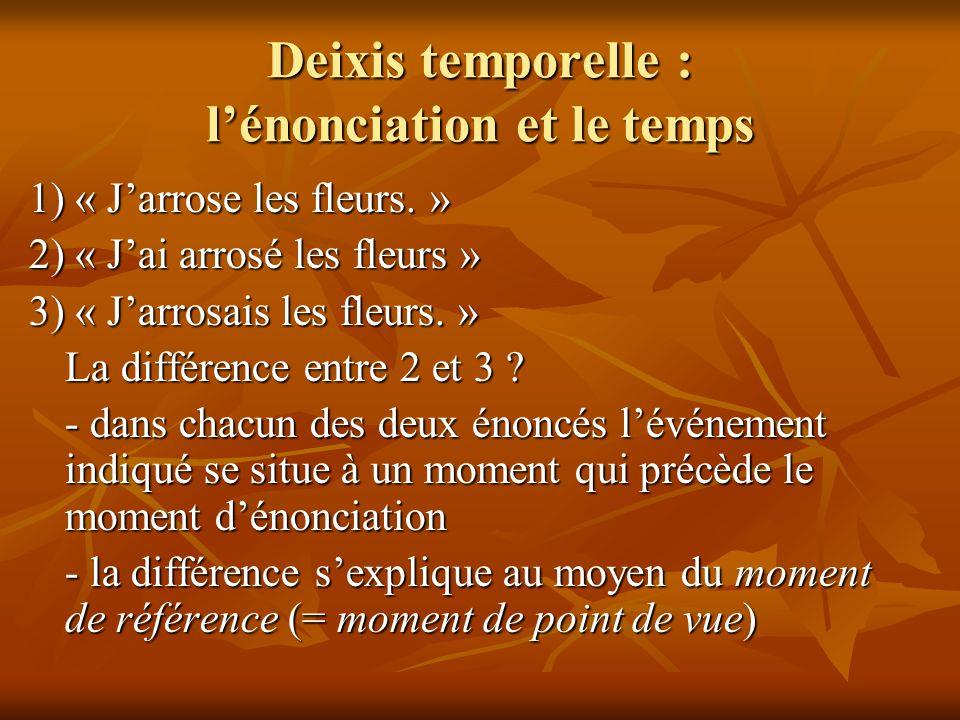 Deixis temporelle : lénonciation et le temps 1) « Jarrose les fleurs. » 2) « Jai arrosé les fleurs » 3) « Jarrosais les fleurs. » La différence entre