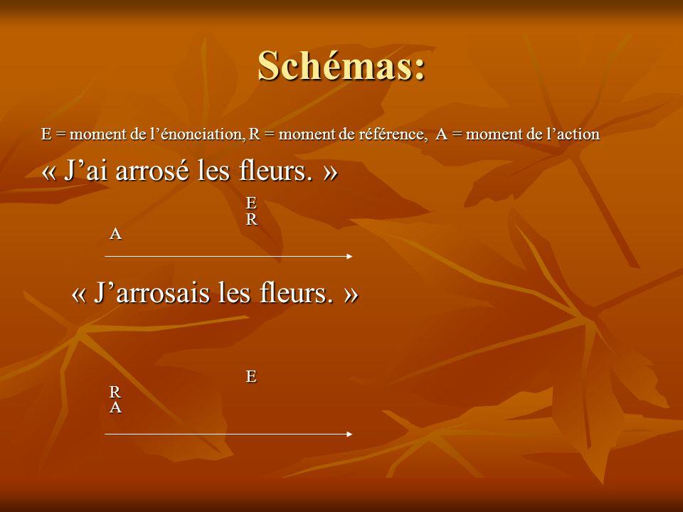 Schémas: E = moment de lénonciation, R = moment de référence, A = moment de laction « Jai arrosé les fleurs. » ERA « Jarrosais les fleurs. » « Jarrosa