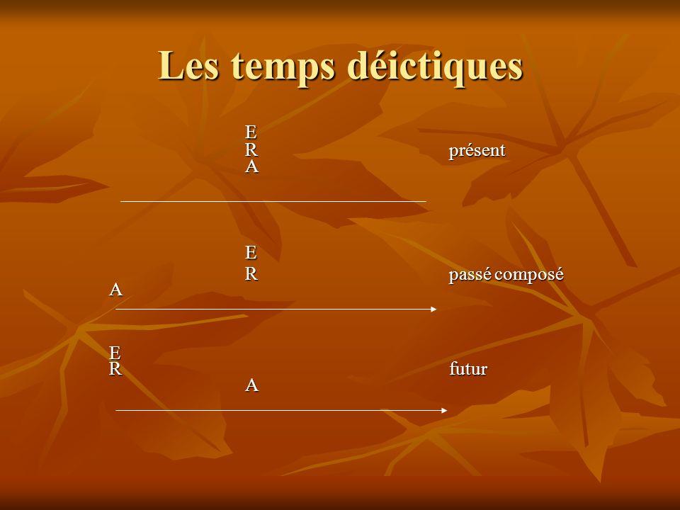 Les temps déictiques E Rprésent AE Rpassé composé AE Rfutur A