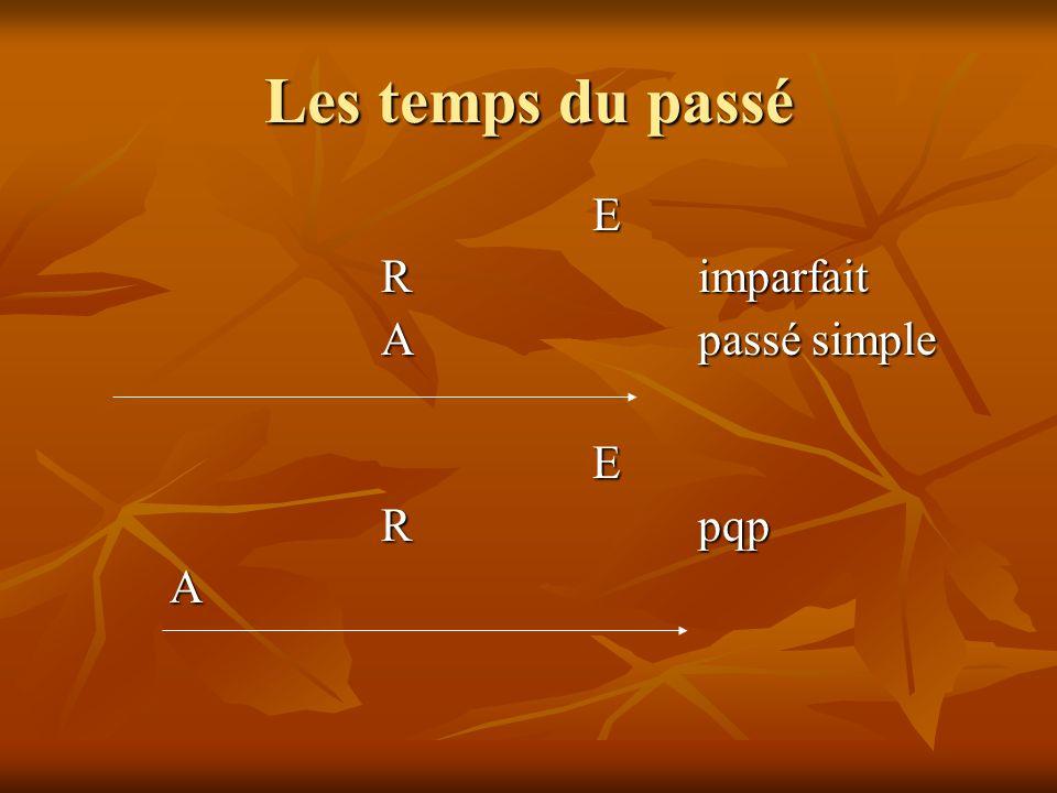 Les temps du passé E Rimparfait Apassé simple E Rpqp A