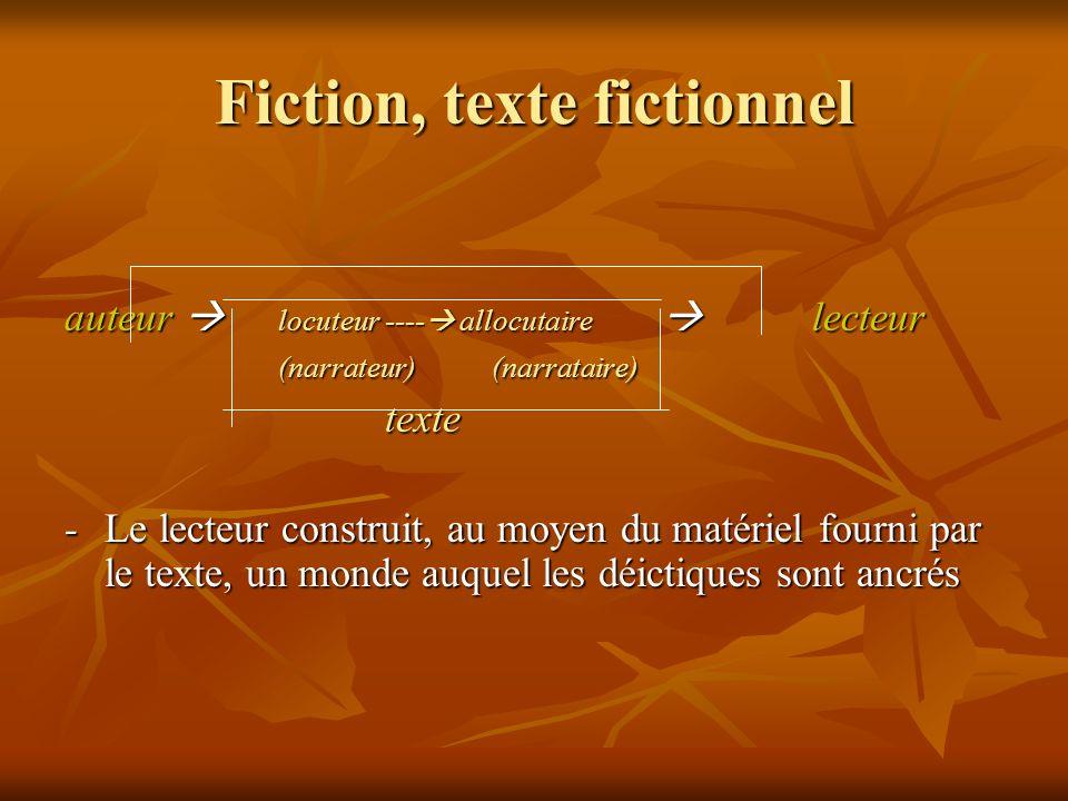 Fiction, texte fictionnel auteur locuteur ---- allocutaire lecteur (narrateur)(narrataire) (narrateur)(narrataire)texte -Le lecteur construit, au moye