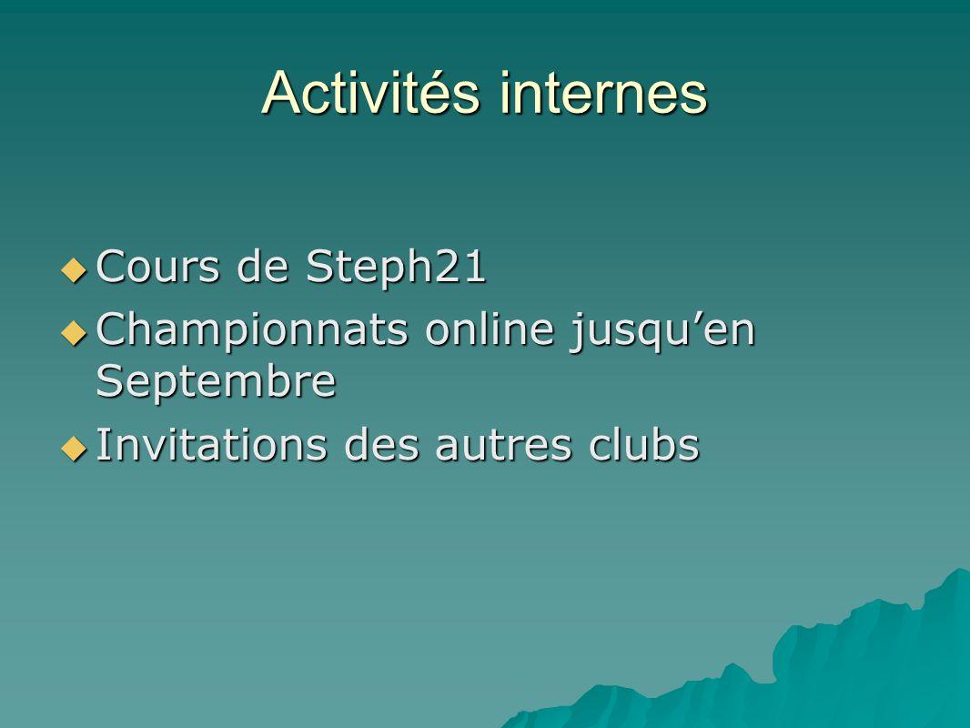 Activités internes Cours de Steph21 Cours de Steph21 Championnats online jusquen Septembre Championnats online jusquen Septembre Invitations des autres clubs Invitations des autres clubs
