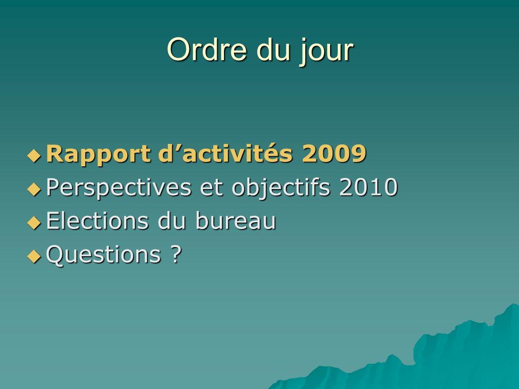 Ordre du jour Rapport dactivités 2009 Rapport dactivités 2009 Perspectives et objectifs 2010 Perspectives et objectifs 2010 Elections du bureau Elections du bureau Questions .