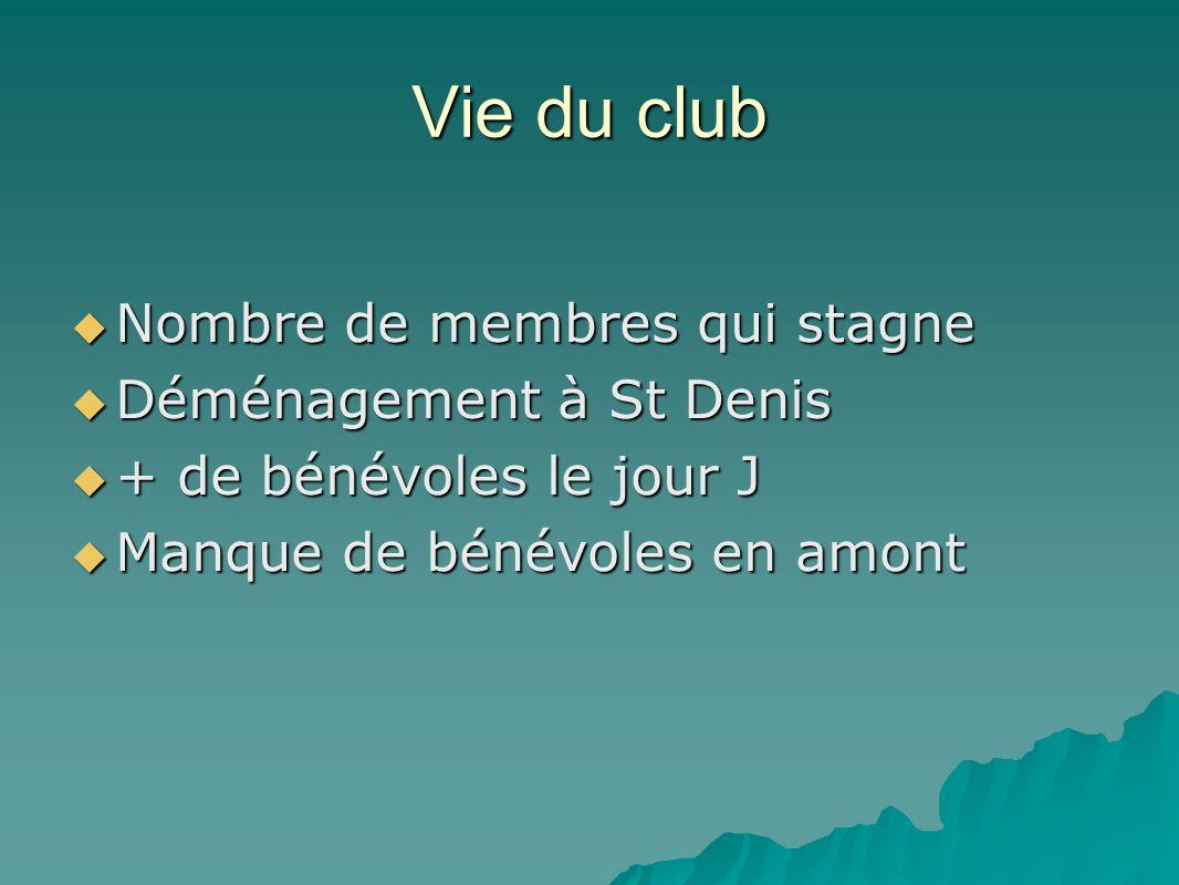 Vie du club Nombre de membres qui stagne Nombre de membres qui stagne Déménagement à St Denis Déménagement à St Denis + de bénévoles le jour J + de bénévoles le jour J Manque de bénévoles en amont Manque de bénévoles en amont