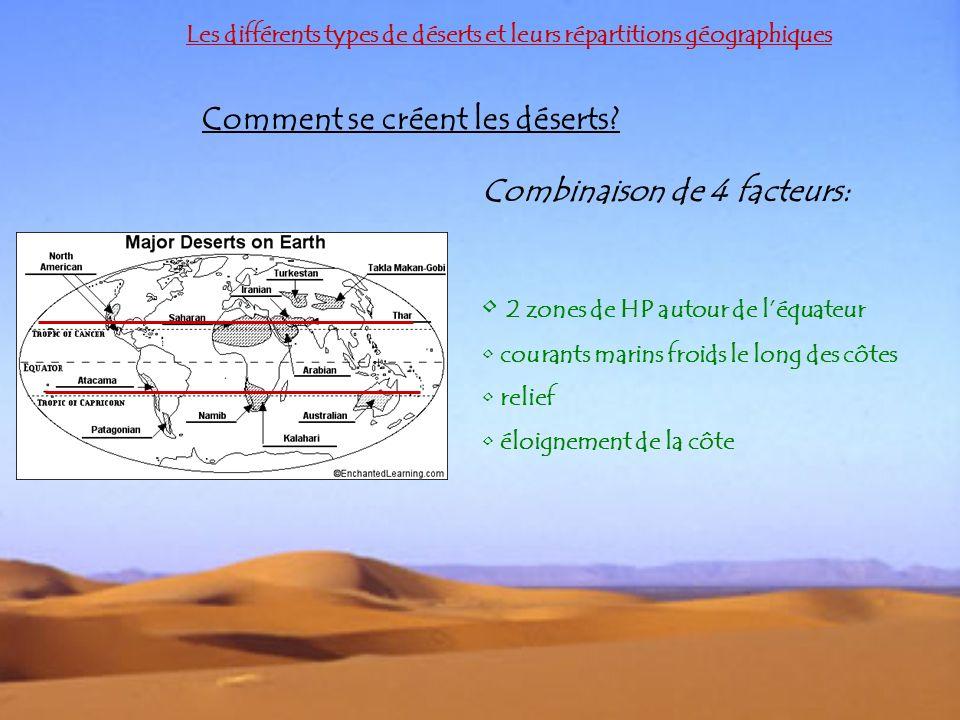 Comment se créent les déserts? Combinaison de 4 facteurs: 2 zones de HP autour de léquateur courants marins froids le long des côtes relief éloignemen