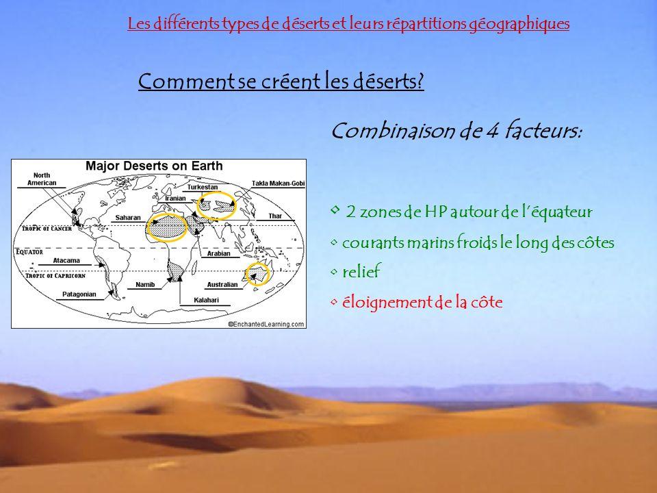 Les différents types de déserts et leurs répartitions géographiques Comment se créent les déserts? Combinaison de 4 facteurs: 2 zones de HP autour de