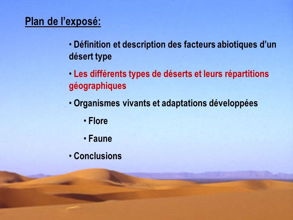 Plan de lexposé: Définition et description des facteurs abiotiques dun désert type Les différents types de déserts et leurs répartitions géographiques