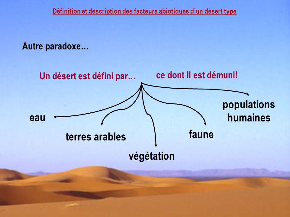 Définition et description des facteurs abiotiques dun désert type Autre paradoxe… ce dont il est démuni! eau terres arables végétation faune populatio