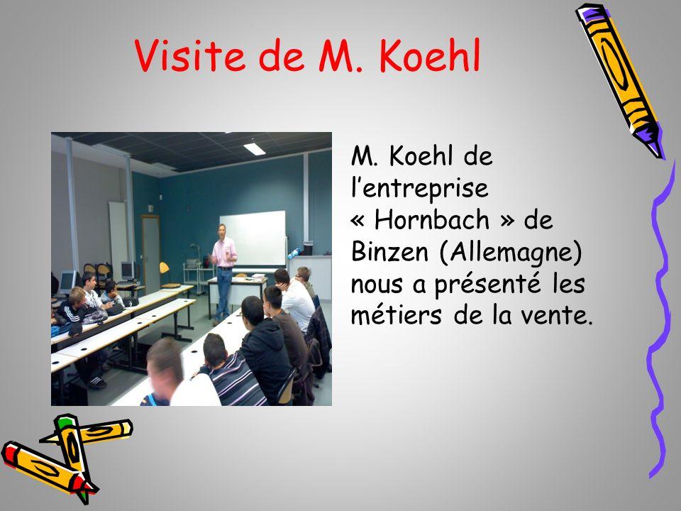 Visite de M. Koehl M. Koehl de lentreprise « Hornbach » de Binzen (Allemagne) nous a présenté les métiers de la vente.