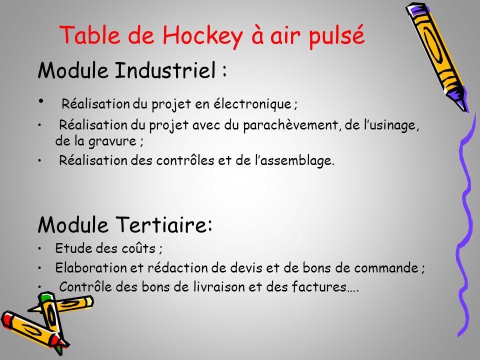 Table de Hockey à air pulsé Module Industriel : Réalisation du projet en électronique ; Réalisation du projet avec du parachèvement, de lusinage, de l
