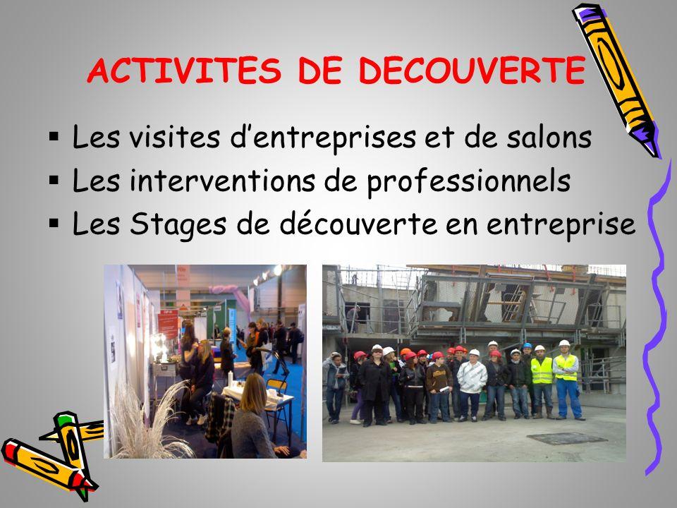 ACTIVITES DE DECOUVERTE Les visites dentreprises et de salons Les interventions de professionnels Les Stages de découverte en entreprise