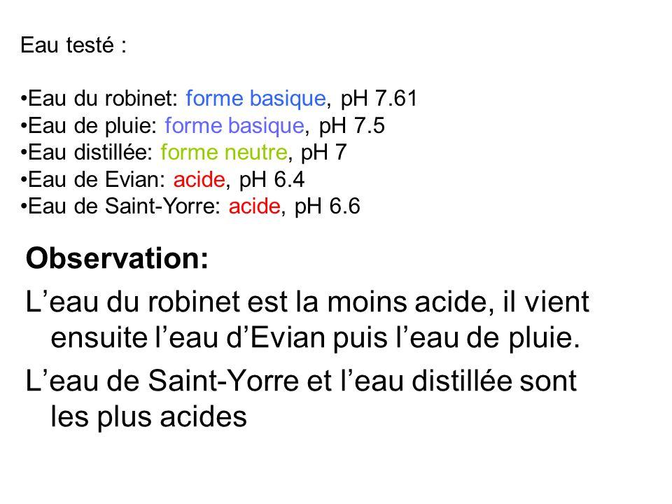 Observation: Leau du robinet est la moins acide, il vient ensuite leau dEvian puis leau de pluie. Leau de Saint-Yorre et leau distillée sont les plus