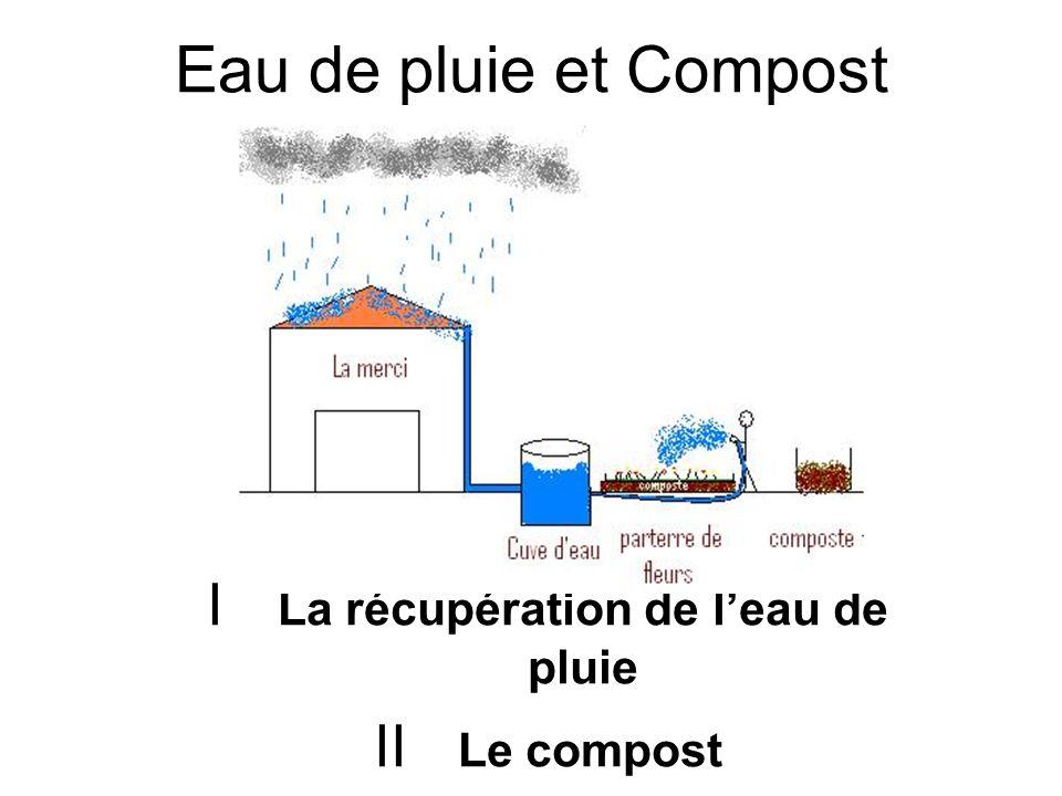 Eau de pluie et Compost I La récupération de leau de pluie II Le compost