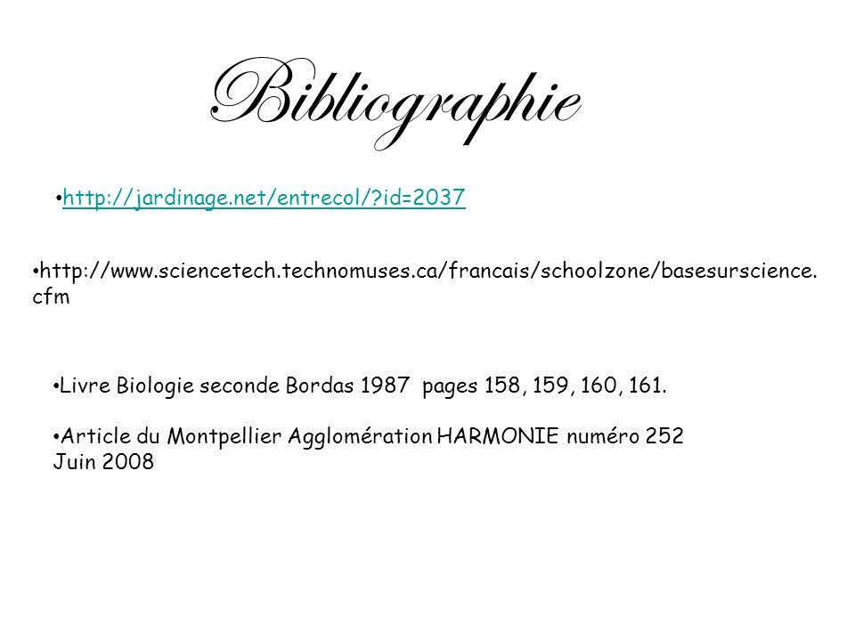 Bibliographie http://jardinage.net/entrecol/?id=2037 http://www.sciencetech.technomuses.ca/francais/schoolzone/basesurscience. cfm Livre Biologie seco