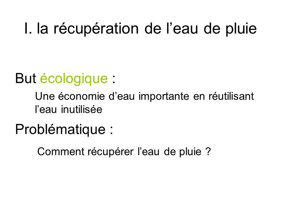 Gouttières Cuve Écologi e Pluie