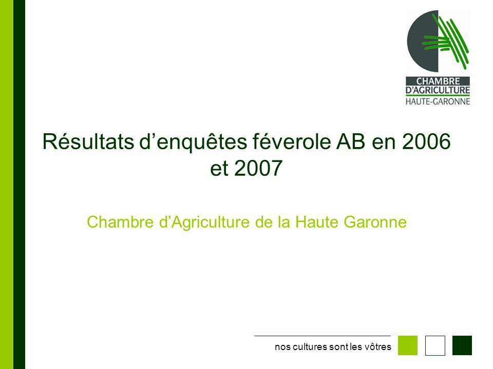nos cultures sont les vôtres Résultats denquêtes féverole AB en 2006 et 2007 Chambre dAgriculture de la Haute Garonne