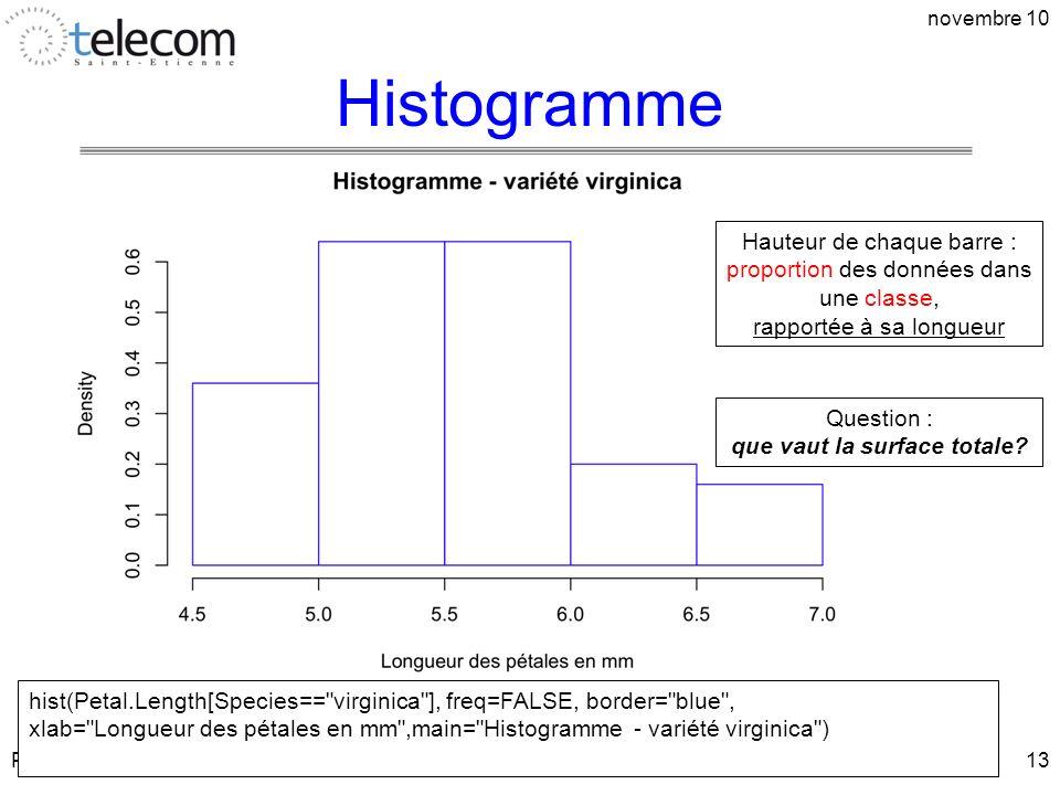 Histogramme novembre 10 Hauteur de chaque barre : proportion des données dans une classe, rapportée à sa longueur Question : que vaut la surface total