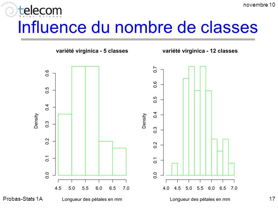 Influence du nombre de classes Probas-Stats 1A novembre 10 17