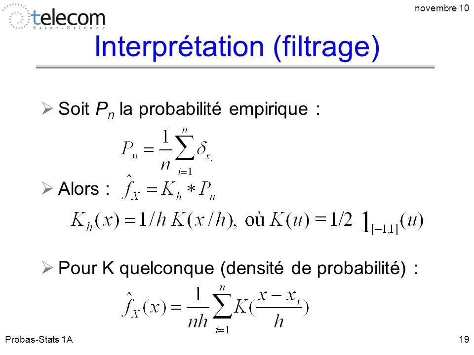 Interprétation (filtrage) Soit P n la probabilité empirique : Alors : Pour K quelconque (densité de probabilité) : Probas-Stats 1A novembre 10 19