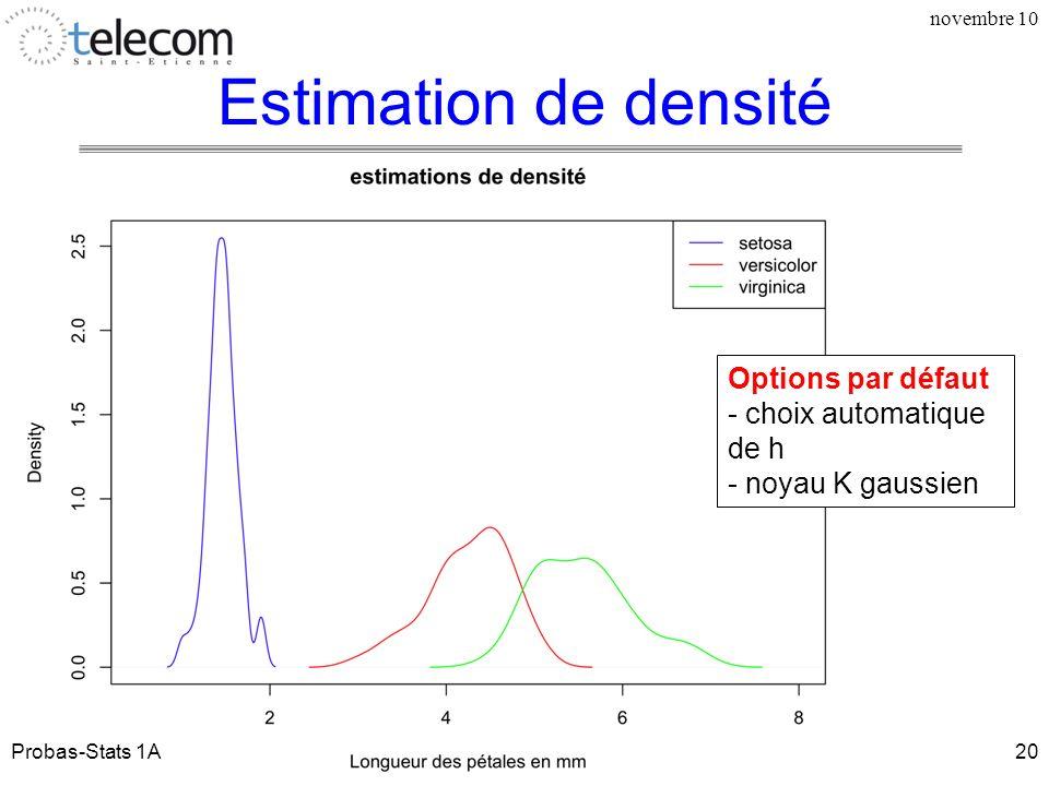 Estimation de densité novembre 10 Probas-Stats 1A20 Options par défaut - choix automatique de h - noyau K gaussien