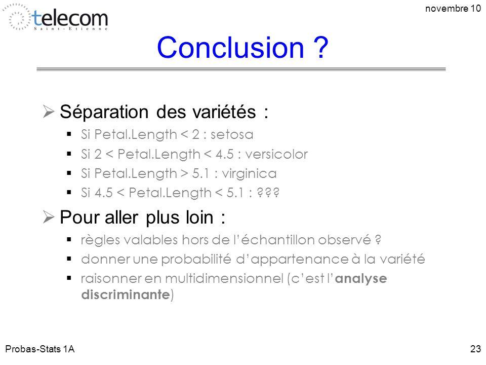 Conclusion ? Séparation des variétés : Si Petal.Length < 2 : setosa Si 2 < Petal.Length < 4.5 : versicolor Si Petal.Length > 5.1 : virginica Si 4.5 <