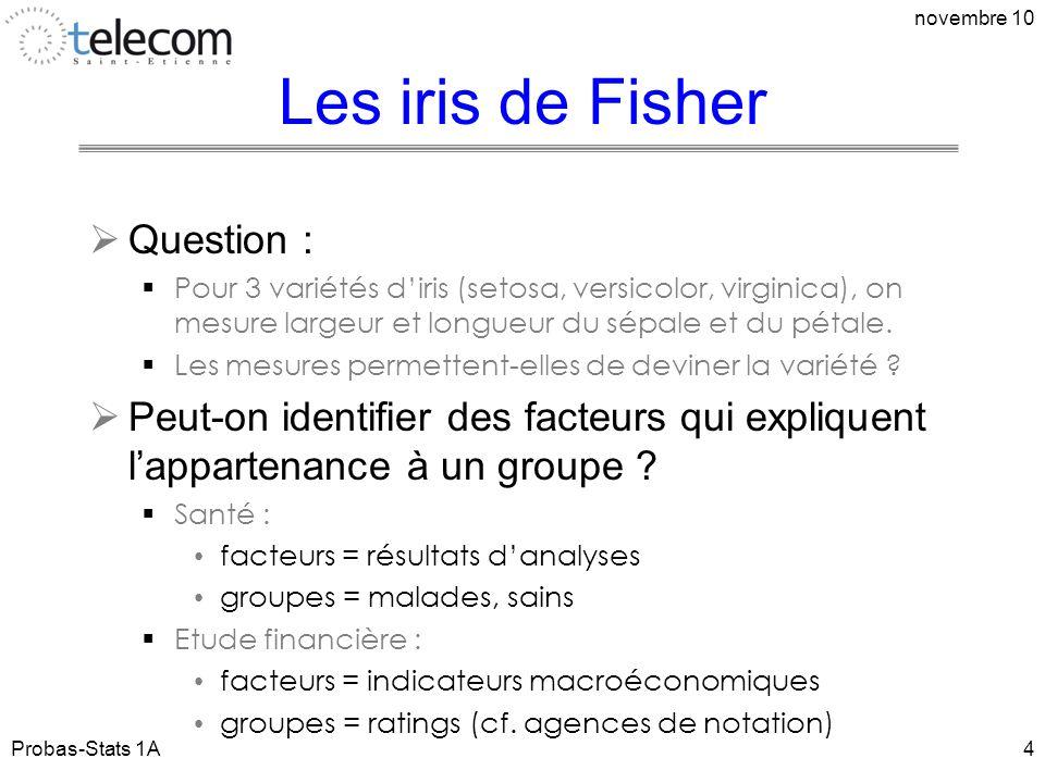 Les iris de Fisher Question : Pour 3 variétés diris (setosa, versicolor, virginica), on mesure largeur et longueur du sépale et du pétale. Les mesures