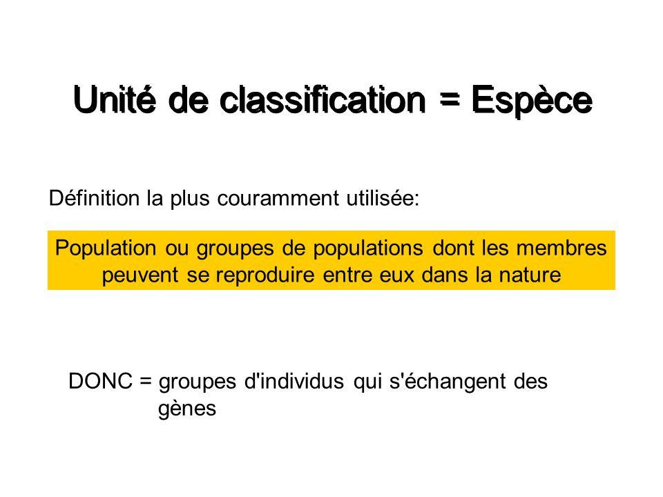 Définition la plus couramment utilisée: Population ou groupes de populations dont les membres peuvent se reproduire entre eux dans la nature DONC = gr