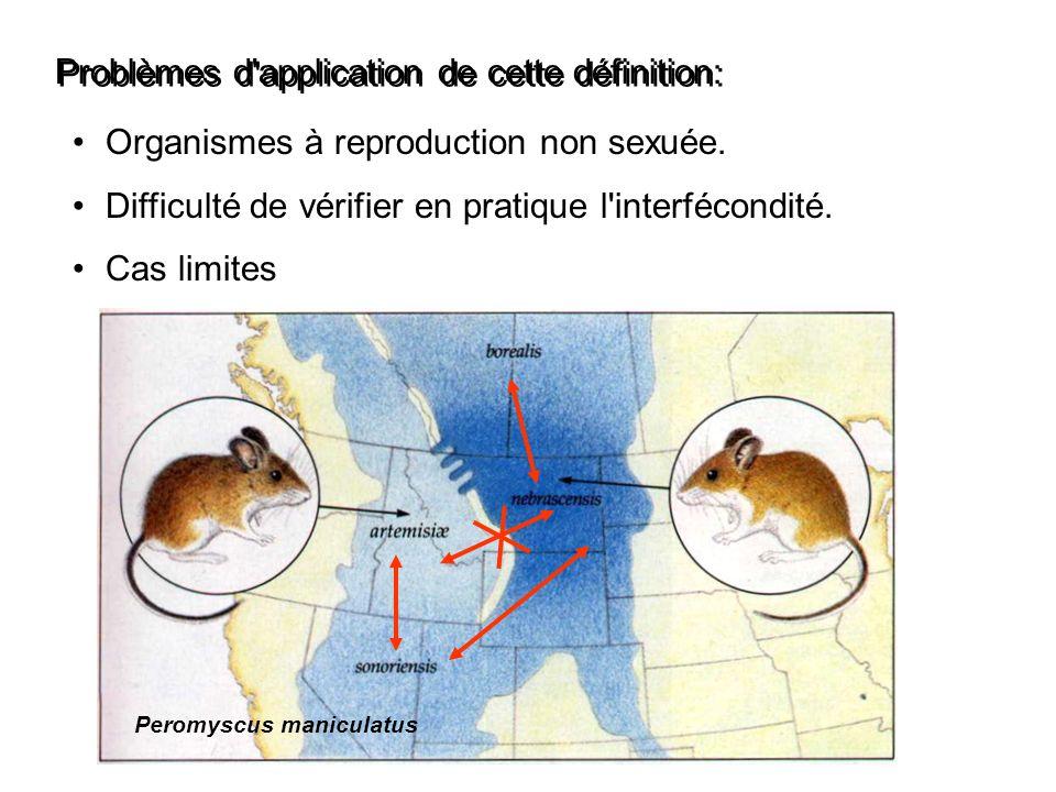 Problèmes d'application de cette définition: Organismes à reproduction non sexuée. Difficulté de vérifier en pratique l'interfécondité. Cas limites Pe